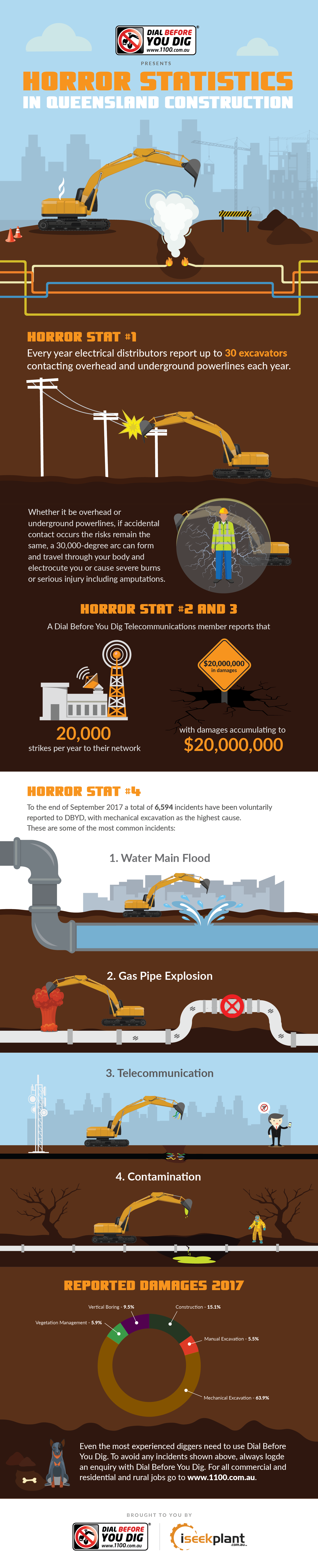 Dial Before You Dig Infographic (1)