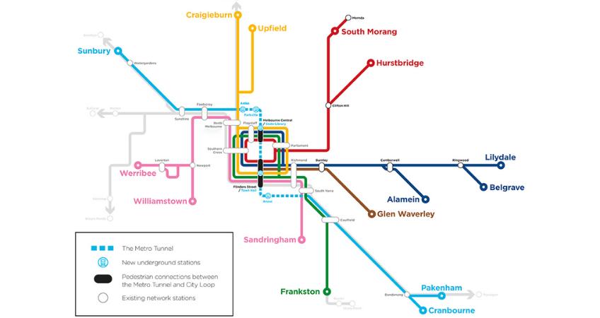 melbourne-rail-project