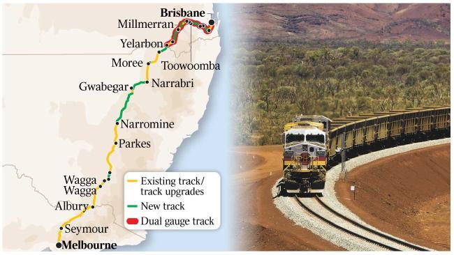Inland-Rail Map