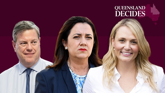 QLD-Election
